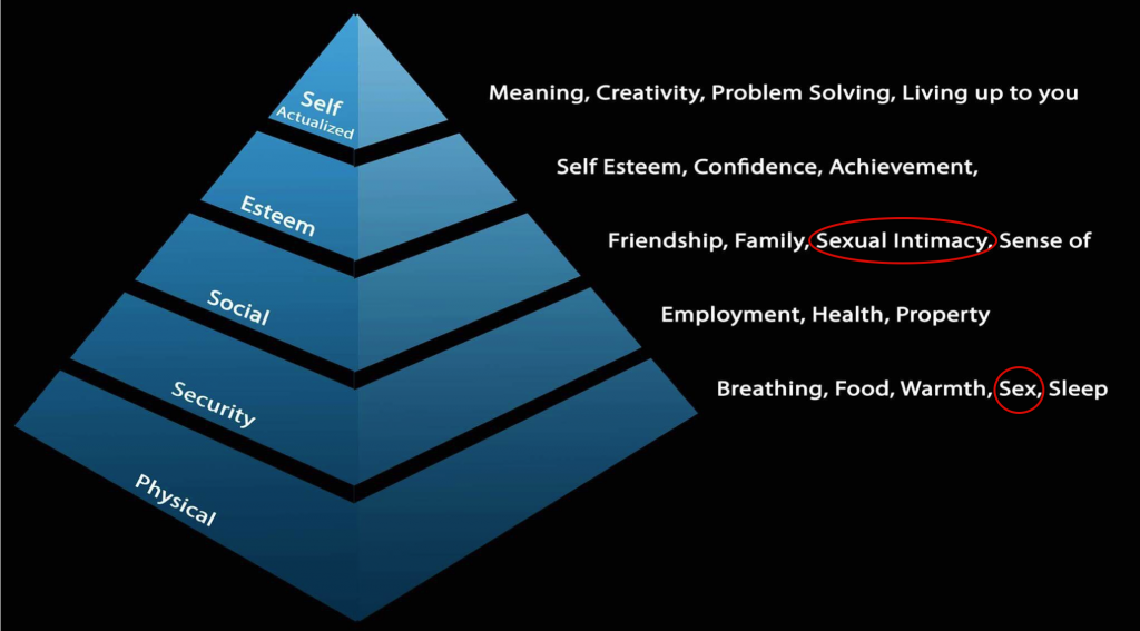 abraham Maslow -ConfidentLovers.com